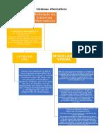Modelamiento de un Sistemas informáticos