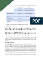 Kostka Tabela Notas Melodicas