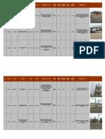 Puntos de Ubicación de Los Postes Metálicos Con Brazos Para Cámaras Del Sistema Ecu-911
