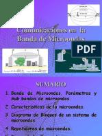 Radio Micro Ondas