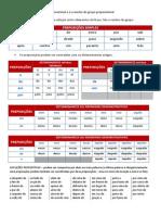 PREPOSIÇÃO.pdf