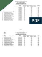 1er EXAMEN CEPREUNU 2015-III - PUCALLPA.pdf