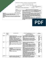 Planificación Anual Cuarto Medio 2015