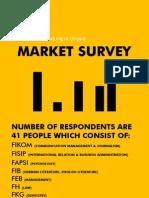 [UNPAD]Market Survey
