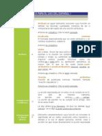 Gramatica Castellana Basica