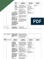 RPT Bahasa Melayu Tahun 3 2015.doc