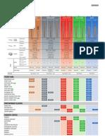 Par-ky  Technicaldata Sizes