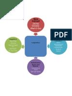 Industry Analysis Dev Ent (2)