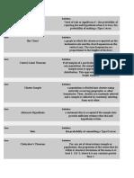 Business Statistics Terminologies