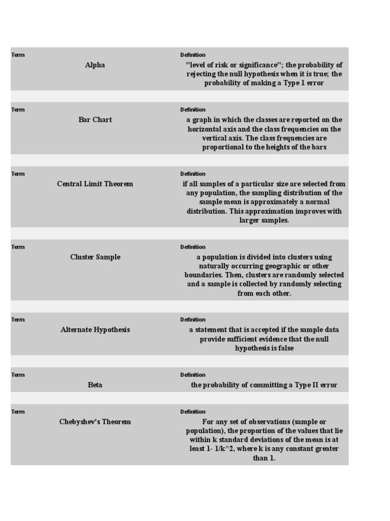 Business Statistics Terminologies | Errors And Residuals