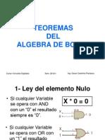 Teoremas Alg Boole