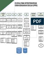 Https Powerpoint.officeapps.live.Com p Printhandler