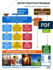 239 NEBOSH Pay Per Unit Training Guide Flyer