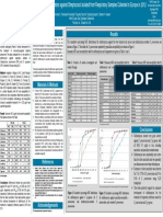 Activity of Solithromycin and Comparators Against Streptococci Poster