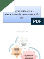 Categorización de Las Alteraciones de La Comunicación Oral