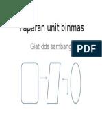 Paparan Unit Binmas Lat