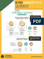 Infografia PSU Química 2015