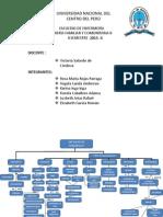 123TRRABAJO-DE-DESARROLLO-ya-listo-original.pdf