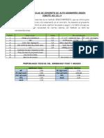 DISEÑO DE MEZCLA CON ADITIVO Y SIN ADITIVO PARA UN f'c=700kg/cm2