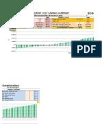 advanced technology - eco-luminator savings calulator henley high (2015 6 4)