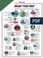 Cabinet Rich List 2014 2015