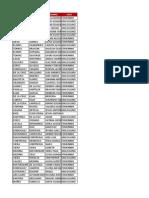 PADRON DE DESPENSAS A MENORES DE 5 AÑOS.pdf