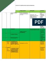 Calendario de Clases-Parciales y Trabajos Prácticos