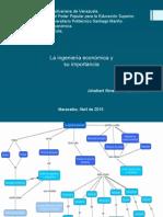 Ingenieria Economica mapa conceptual