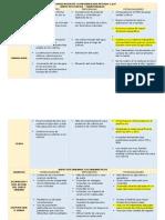 Planificacion Urbana y Territorial
