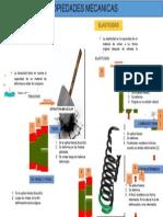 Infografia Macon 1