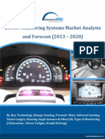 Driver Monitoring Systems Market to Escalate $7.74 Billion by 2020-IndustryARC