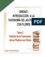 Taxonomia, Unidad I.2