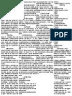 aspectos legalesdel UPDF
