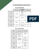 Examenes Septiembre Bachillerato 14-15