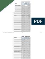 Perfil Trabajo de Conducciones 2015-06-26 PDF