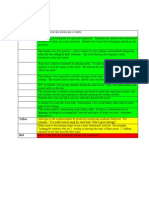 feedback using red yellow green system