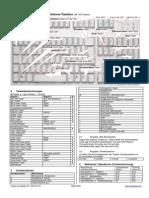 Abbildung Einer Multifunktions-Tastatur