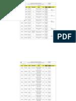 Cuadro de Caracterizacion Documental - Subgerencia Cientifica