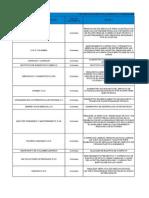 Contratos de Servicios Suministros y Areendamientos 2015 Ley de Transparencia