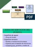 Tema 7-Operaciones Portuarias 1 Def. 1