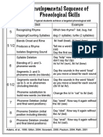 developmental-stages-of-phonemic-awareness