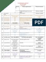 Planificare Anuala Gr.mare 20142015