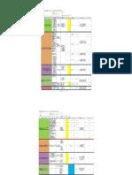 Planificador de Competencias GRD(1)