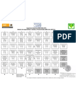 Ingeniería Industrial (IIND-2004-297) Modulo de Especialidad