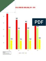 Pobreza en la zona del Huallaga.pdf