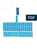 Mapa de Concetos 2 pdf