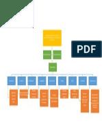 mapa conceptos 3 pdf