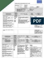 Planificación Platos Tipicos Mayo 2012
