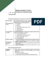 Capitolul 10 Responsabilitatile Auditului Financiar