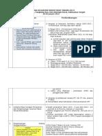 Rencana Kegiatan Pakan 2014 (1).doc